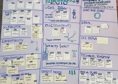 Blockchaingers Hackathon Impact Canvas
