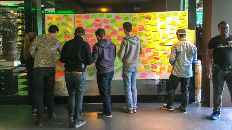 Social Labs Alfa Brainstormen